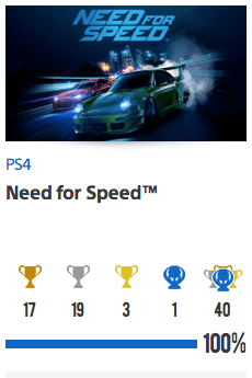 100% Need For Speed