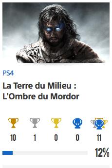 Progessison trophées L'Ombre du Mordor