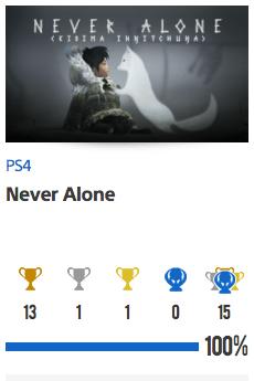 100% Trophées Never Alone