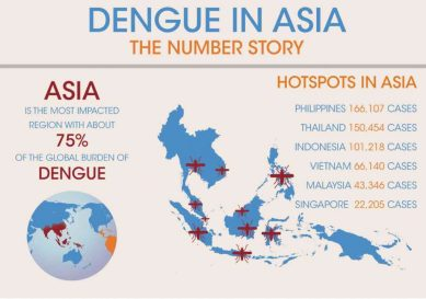 Dengue Vaccine Indonesia