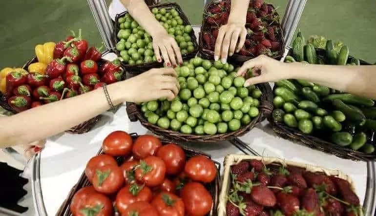 Organik Gıda Sektörü