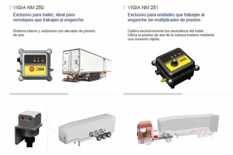 Sistema VIGIA autónomo