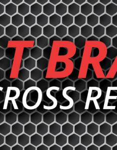 belt brands cross reference also chart pdf rh vbeltsupply