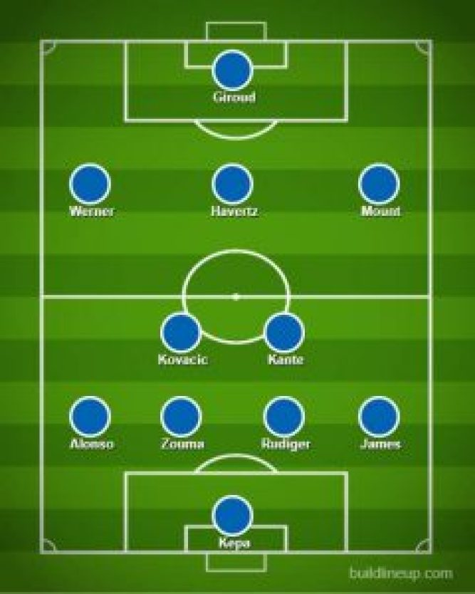 Chelsea predicted lineup vs Liverpool