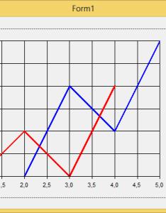 Makes the data set for certain chart types very flexible to express mschart arttype   vtchcharttype dxy mschart owlegend true mschart also simple line graph code using mschart in vb vbforums rh