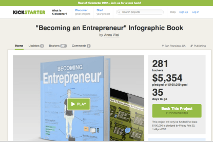 Kickstarter - Becoming an entrepreneur infographic book