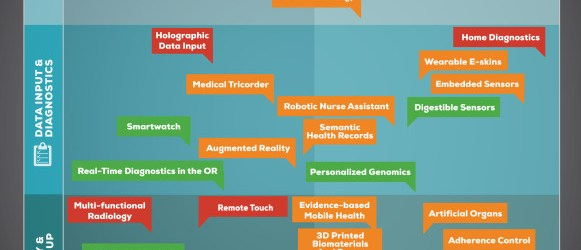 MEDICAL_infographic_final