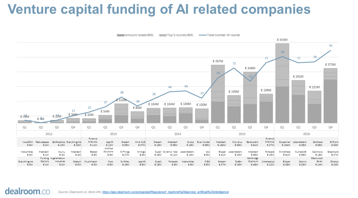 30 Machine Intelligence Startups to Watch in Israel – VC Cafe