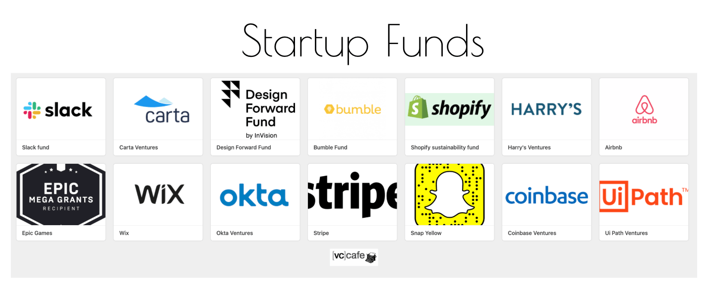 Startup venture and alumni funds
