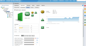 VMware vCenter Operations (vCOPS)