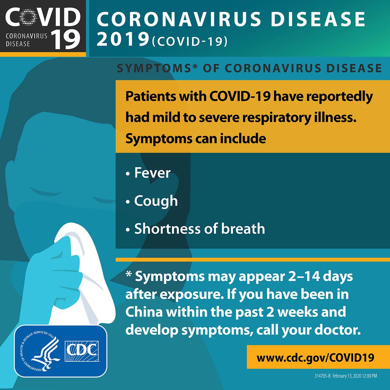 Coronavirus Disease 2019 (COVID-19) – Surveillance and Investigation