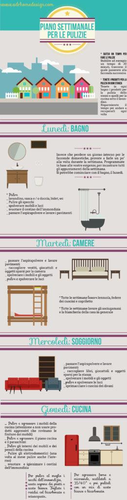 Popolare Organizzare le pulizie di casa con il mio planning e l'infografica OC35