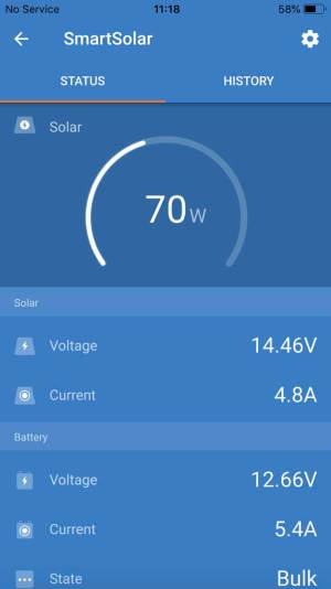 Bluetooth monitoring of the solar panel efficiency