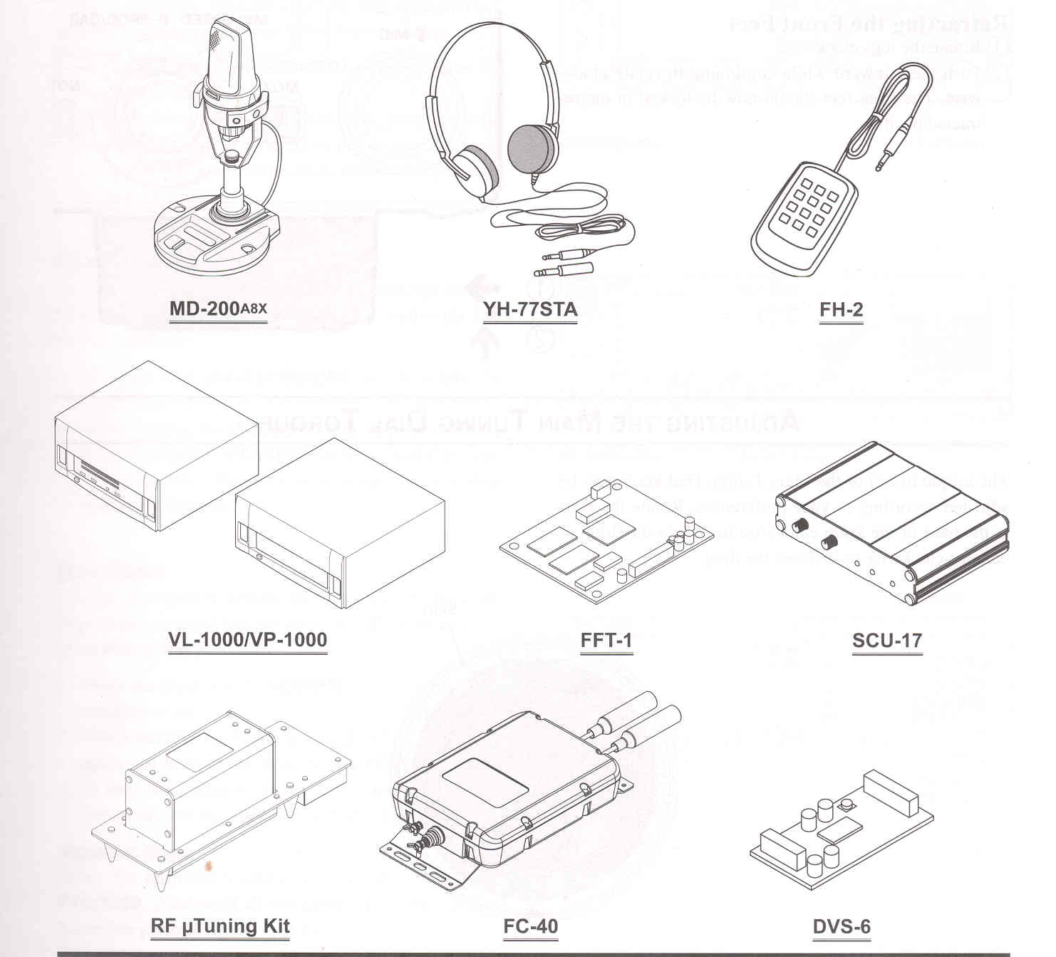 FT-DX1200 OPERATOR'S MANUAL Page 5