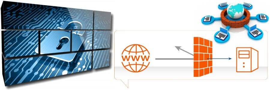 Firewall for office