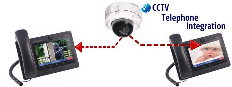 SIP CCTV Camera Dubai