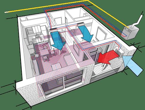 small resolution of hvac design