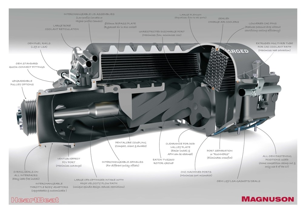 medium resolution of magnuson radix supercharger system trailblazer ss