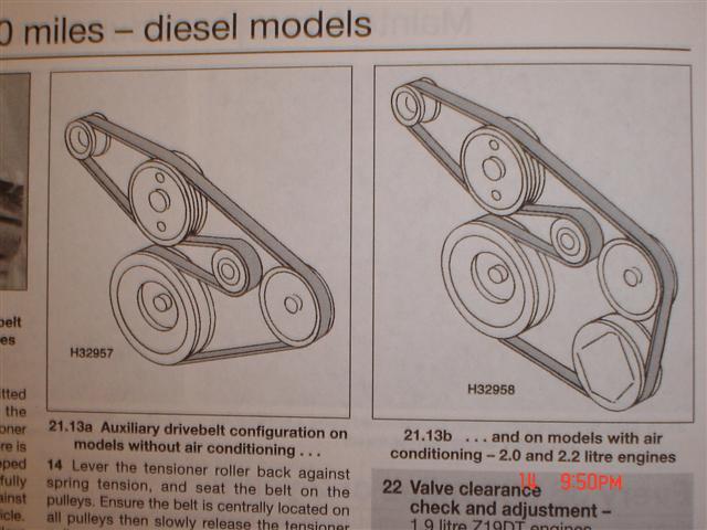 Haynes Manual Diagram