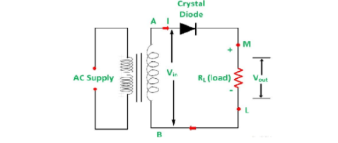 What is rectification Draw the circuit diagram of half