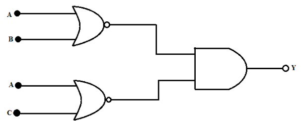 The diagram of the logic gate circuit is given below class