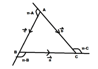 Prove by the vector method the law of sine in trigonometry
