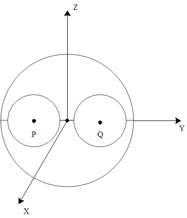 A solid sphere of uniform density and mass M has radius