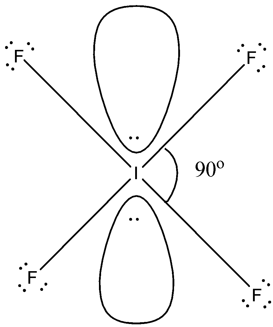 How can I predict the bond angles for IF4 class 10