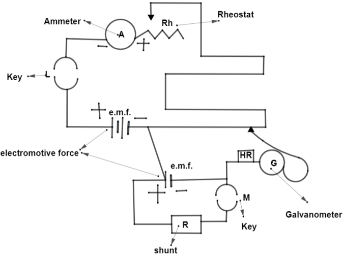 Describe briefly with the help of a circuit diagram class
