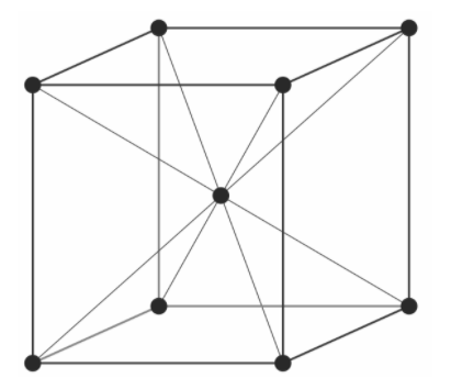 The edge length of the unit cell of a bodycentered class