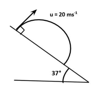 Find the range of projectile on the inclined plane class