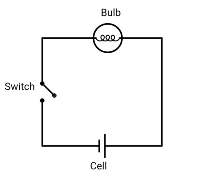 Draw a circuit diagram showing the cell switch and class