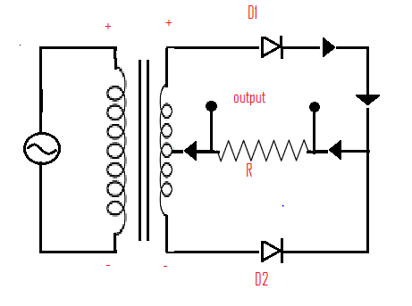 Draw the circuit of a full wave rectifier using two class