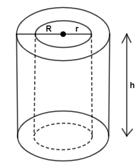 Find the total surface area of a hollow cylinder open