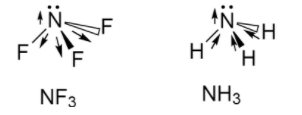 The dipole moment of NF3 is less than NH3 because of class