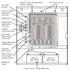 Conventional Fire Alarm Control Panel Wiring Diagram And Explain Electron Transport Systems Diagrams Manual E Books System Home Homewiring Image