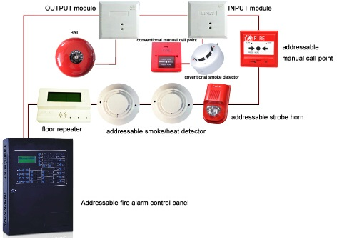 Motor Wiring Diagram Symbols Fire Security Project Fire Alarm
