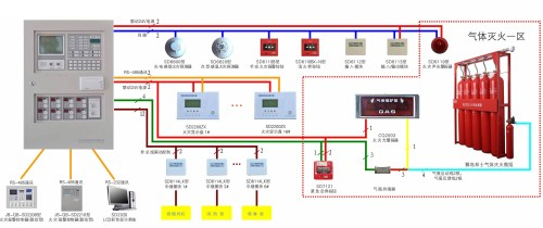 small resolution of fire alarm line diagram wiring diagram database fire alarm system diagram fire alarm system diagram