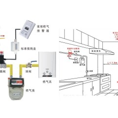 Wiring Diagram For Fire Alarm System Swimming Pool Electrical Home Safety Incidents And Prevention