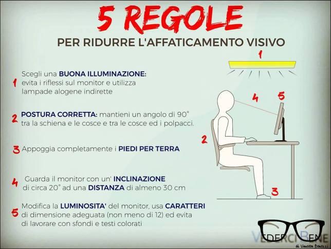 5 regole per ridurre l'affaticamento visivo