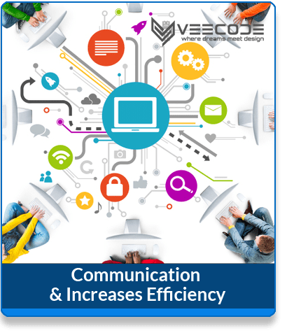 Veecode Communication & Increases Efficiency