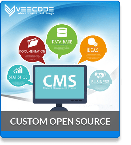 Veecode Custom Open Source