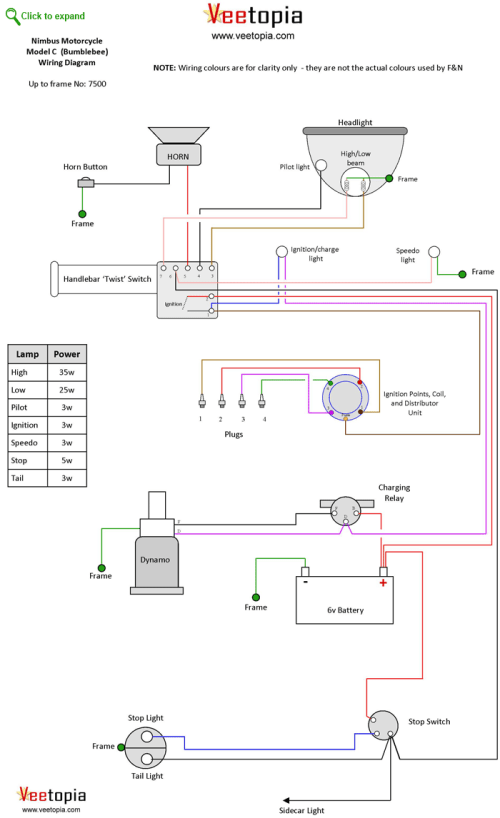 small resolution of miller bobcat wiring diagram miller wiring diagrams online