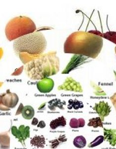 List of fruits and vegetables also health benefits pictures rh vegan nutritionista