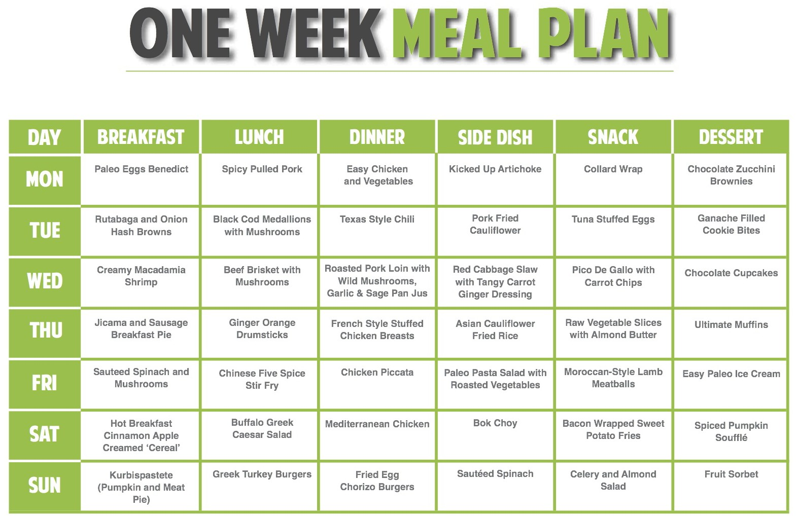 Developing A Good Vegan Meal Plan - Vegan Meal Plan