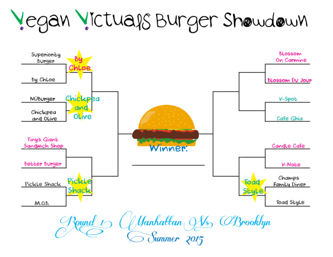 Burger Battle_Part 1_Battle4