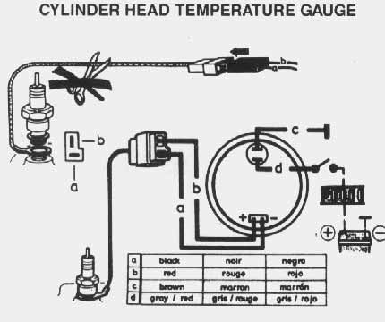 temperature gauge wiring diagram of human skeleton bones vdo performance instruments cylinder head