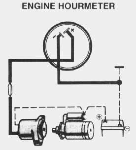 Test Fuel Pressure Diagram besides Fuse Box In Boat likewise 12 Solar Panel Wiring Diagram likewise Radio Wiring Diagram 1994 Jeep Cherokee in addition Wakeboard Boat Engine Diagram. on boat fuse box wiring diagram