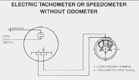 vdo ammeter wiring diagram jeep xj diagrams performance instruments