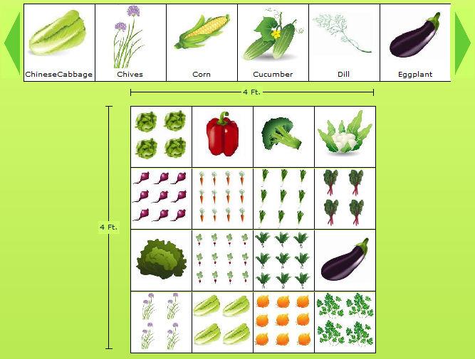 Design Your Own Vegetable Garden Online Free